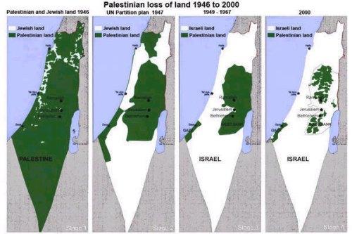 Evolución histórica de Israel