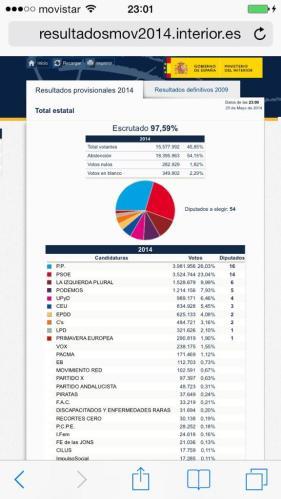 resultados.UE