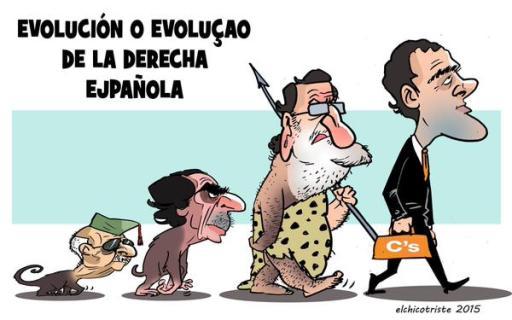 evolucion.derecha.española
