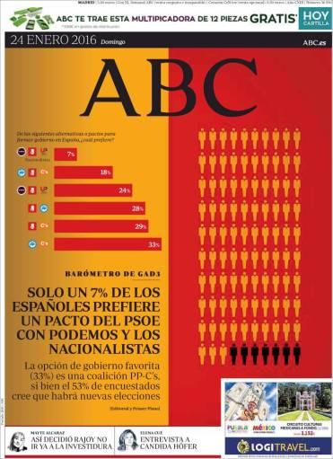 abc.encuesta,enero
