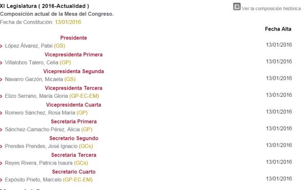 congreso.mesa.composición. jpg