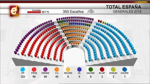 congreso.mesa