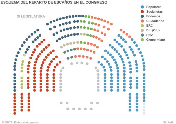 congreso.recreado