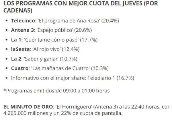 audiencias-tv